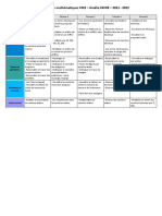 Programmation maths CM2 2021-2022