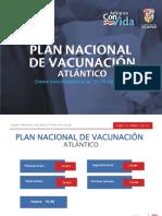 Boletín de vacunación contra el Covid-19 en Atlántico
