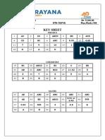 12.04.20 Sr.n-superchaina Jee Adv 2019 p2 Gta-10 P-iikey & Sol..