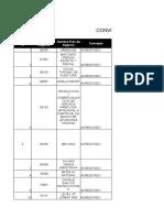 Respuesta a Observaciones de Acreditación - Revisión Parcial Convocatoria 81 VF