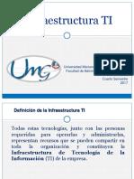 4. Infraestructura TI
