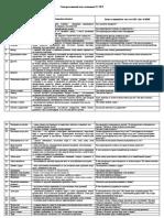Словарь Понятий к Заданию 9.3 На ОГЭ 2021 (1)