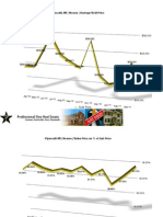 Plymouth Michigan Real Estate Stats | March 2011