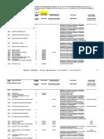 Liste Umteilungen Abgabekategorie B