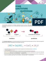 M14 S1 Reacciones y Ecuaciones Químicas PDF