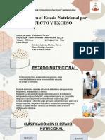 ALTERACIONES EN EL ESTADO NUTRICIÓN