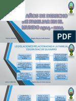 100-AOS-DE-DERECHO-DE-FAMILIAR-EN-EL