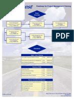LearnQuest-PM-Roadmap