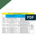 Programa de Formación Permanente de la CIOFS 2011