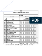 Plan d'étude Master IFM Semestre 3