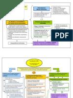 La actual ordenación político-administrativa de España
