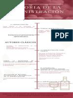 Simple Vino Tinto Línea de Tiempo Infografía (1)