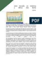 Desplazamiento Forzado en America Latina y Africa Del Norte 1