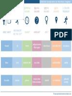 DaF Syntax Satzstruktur Angaben Im Satz