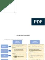 CUADRO COMPARATIIVO DE VARIABLES