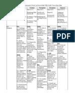 5th_Math_Curriculum_Map[1][1]