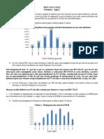 Lista 7 - Estatistica - Gabarito