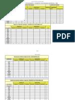 Plantilla Registro de Demanda Quirúrgica1