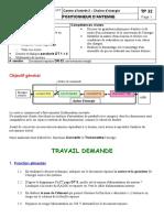 TP_32_Parabole