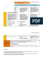 Diferencias y Coincidencias entre los Conceptos de Adiestramiento, Capacitacion y Desarrollo