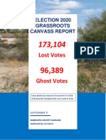 Maricopa County Canvassing Result