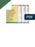 ESTRATEGIA de NIVELACION de LA MANO de OBRA Horas Extras o Subcontratacion y Genacion de Inventarios-Antonio