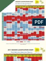 Season_Classification%20Chart_2011