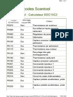 liste-code-erreur-edc15c2