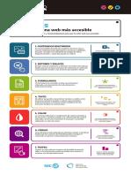 7_claves_infografia