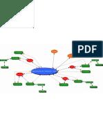 diagrama navegació