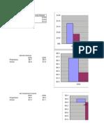 23-NURFC 2002 projections vs. actual2
