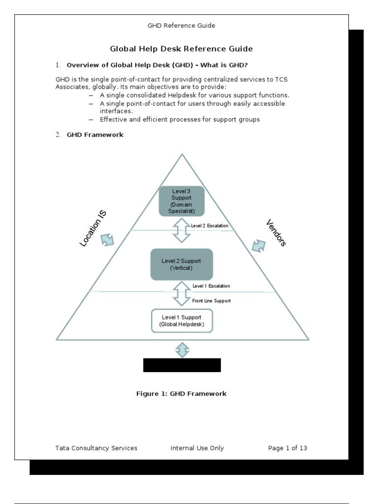 Integration FAQ  392ce0017a6