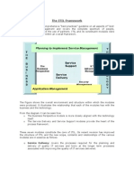 Steps involved in implementing the ITIL Consulting