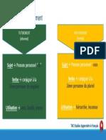 9.1 A1_9 Tutoiement Vouvoiement - Copia.pdf