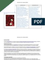 parásitos de la malaria