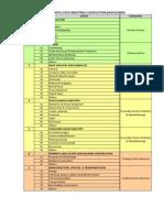 Daftar Emiten BEI