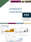 CommoditiesChartbook_04112011