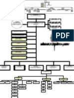 organigrama Del Mirex 2003