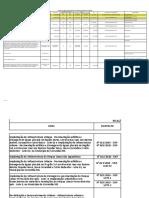 Corumbá_Obras_Fiscalizadas-Consorcio_25-11-2020
