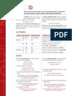Scheda1_GliArticoli