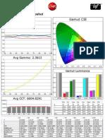 Samsung UN46D6400 CNET review calibration results
