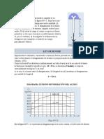 formulas de resistencia de materiales