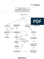 Mapa - Niveis de Organizacao Biologica