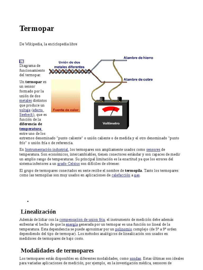 TermOpares komo fuente de Energia Livre.PDF