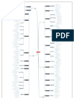 Grupo de Procesos y Areas de Conocimiento PMBOK® 4ta Ed.