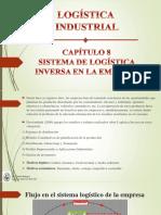 Sistema de logística Inversa (8) (1)