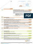 CleantechForumSF Agenda Feb2011