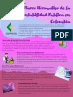 Infografia Manual