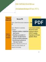Analyse comparée SCF 2010 - PCN 75