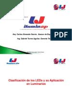 Clasificación de los LEDs y su aplicación en luminarios